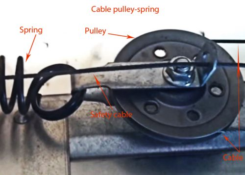 Cable pulley-spring