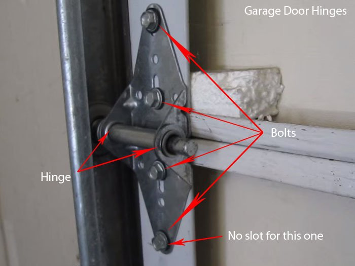 How To Repair Garage Door Hinges Garage Doors Repair