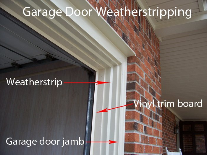 How to replace garage door weatherstripping garage doors for Door weather stripping