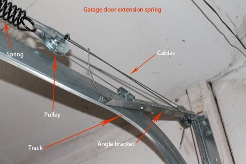 Garage door extension spring