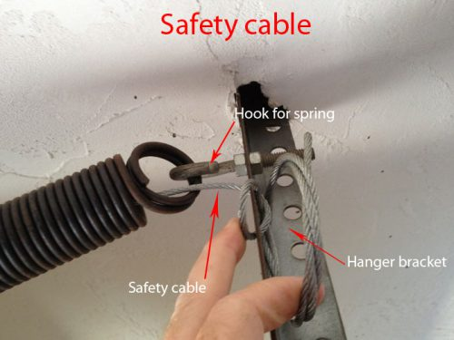 Safety cable