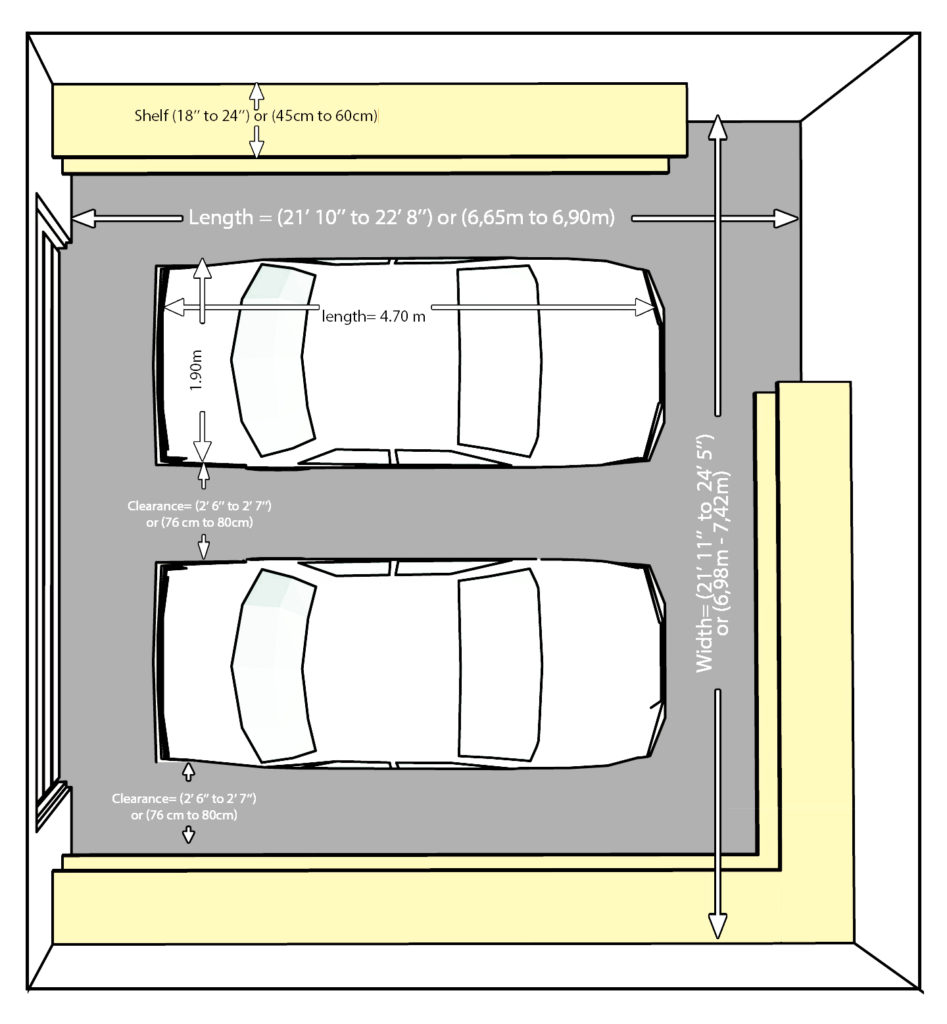 Size and layout specifics for a 2 car garage garage for Dimensions of 2 car garage
